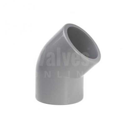 ABS Fittings & Pipe